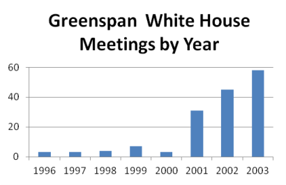 Greenspan