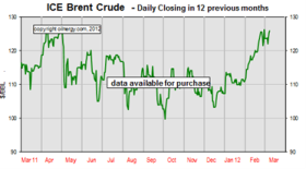 Crude